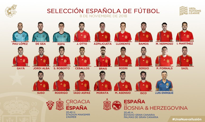 Spain Squad for November Internationals Croatia Bosnia