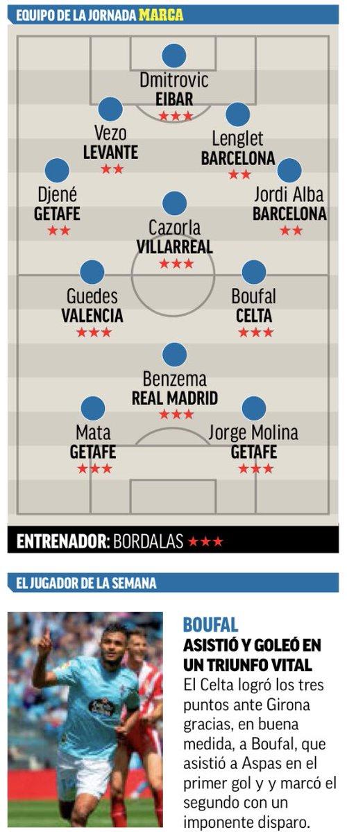 La Liga Team of the Week Round 33