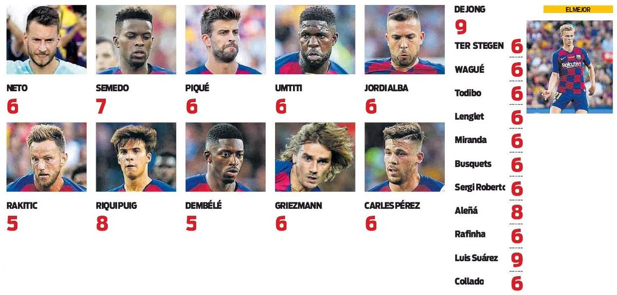 Barca player ratings vs Arsenal Trofeu Gamper 2019